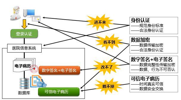 方案整体应用效果图
