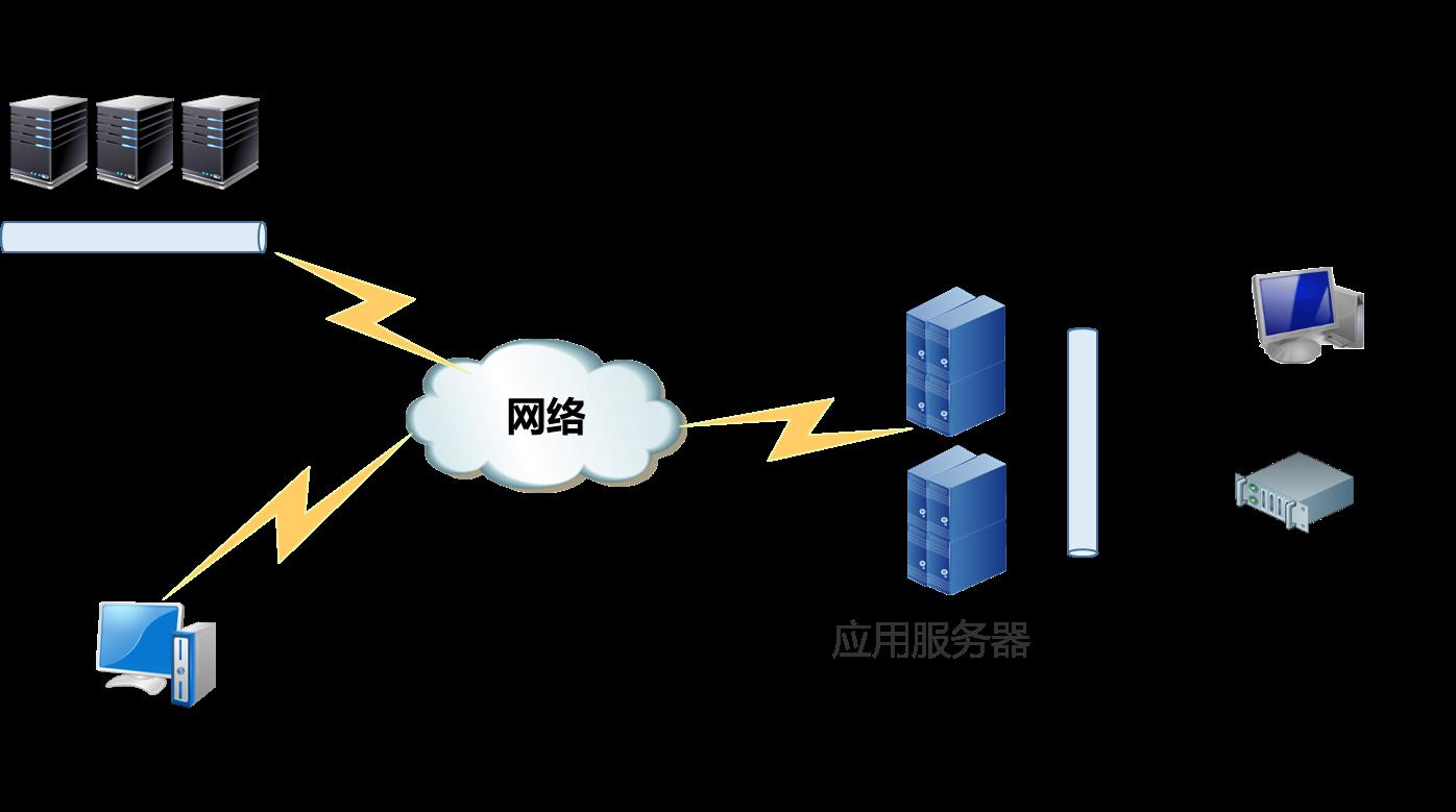 时间戳服务器典型部署图